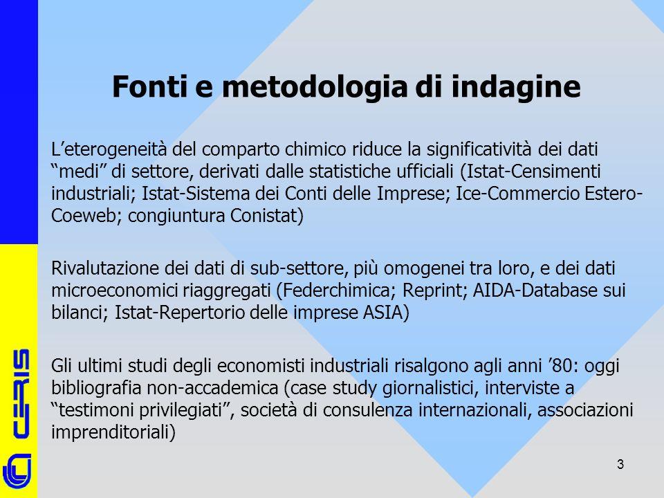 CERIS-CNR 3 Fonti e metodologia di indagine Leterogeneità del comparto chimico riduce la significatività dei dati medi di settore, derivati dalle stat