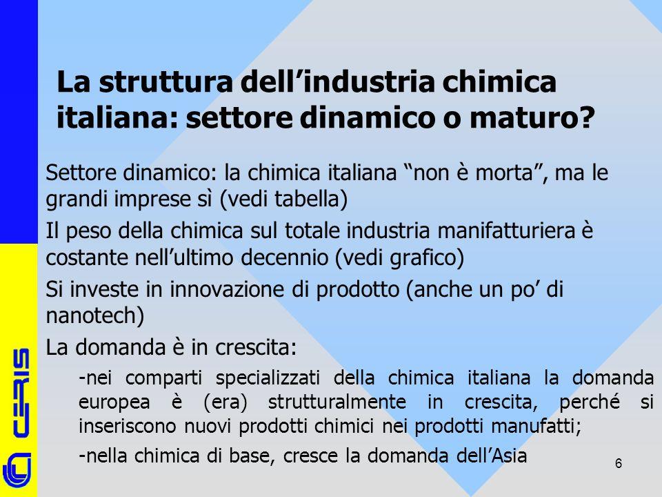 CERIS-CNR 6 La struttura dellindustria chimica italiana: settore dinamico o maturo? Settore dinamico: la chimica italiana non è morta, ma le grandi im
