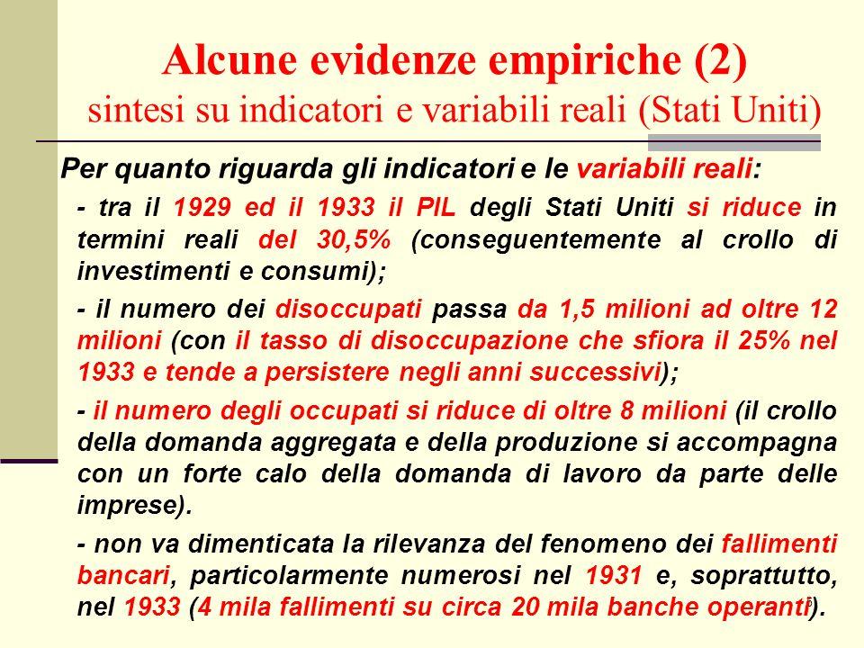 6 Alcune evidenze empiriche (3) indicatori e variabili monetarie e finanziarie
