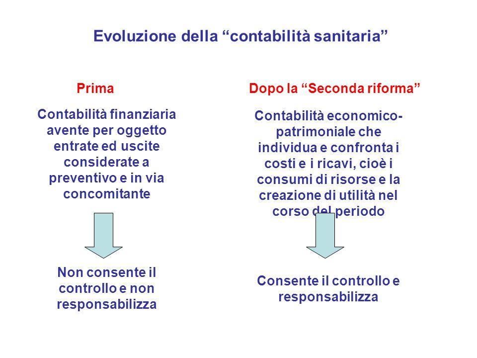 Evoluzione della contabilità sanitaria PrimaDopo la Seconda riforma Contabilità finanziaria avente per oggetto entrate ed uscite considerate a prevent