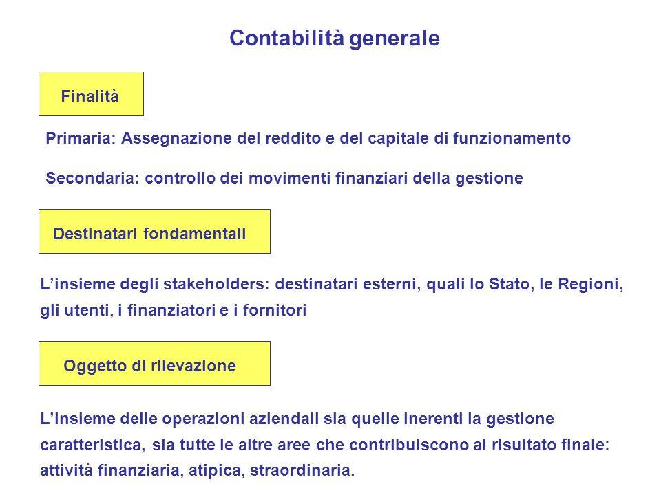 Contabilità generale Finalità Primaria: Assegnazione del reddito e del capitale di funzionamento Secondaria: controllo dei movimenti finanziari della
