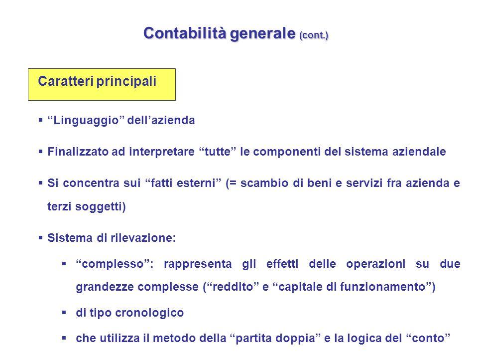 Contabilità generale (cont.) Caratteri principali Linguaggio dellazienda Finalizzato ad interpretare tutte le componenti del sistema aziendale Si conc