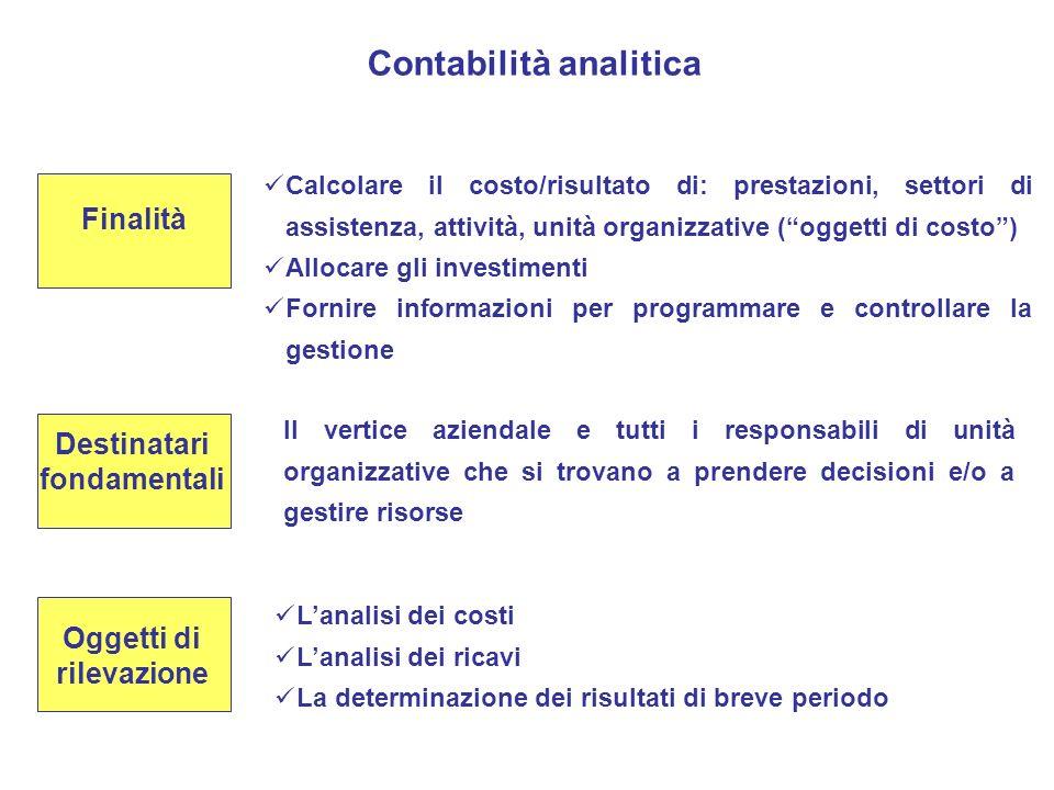 Contabilità analitica Finalità Destinatari fondamentali Oggetti di rilevazione Calcolare il costo/risultato di: prestazioni, settori di assistenza, at