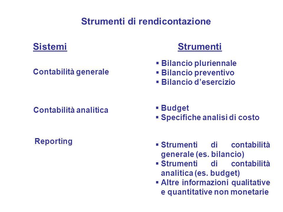 Strumenti di rendicontazione SistemiStrumenti Contabilità generale Contabilità analitica Bilancio pluriennale Bilancio preventivo Bilancio desercizio