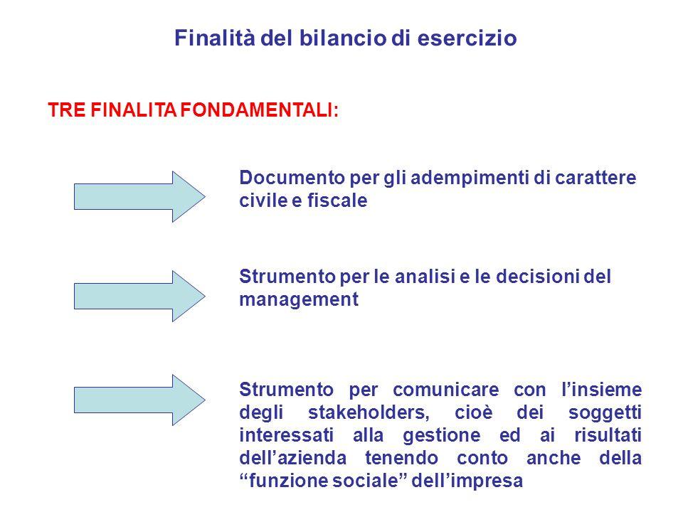 Finalità del bilancio di esercizio TRE FINALITA FONDAMENTALI: Documento per gli adempimenti di carattere civile e fiscale Strumento per le analisi e l