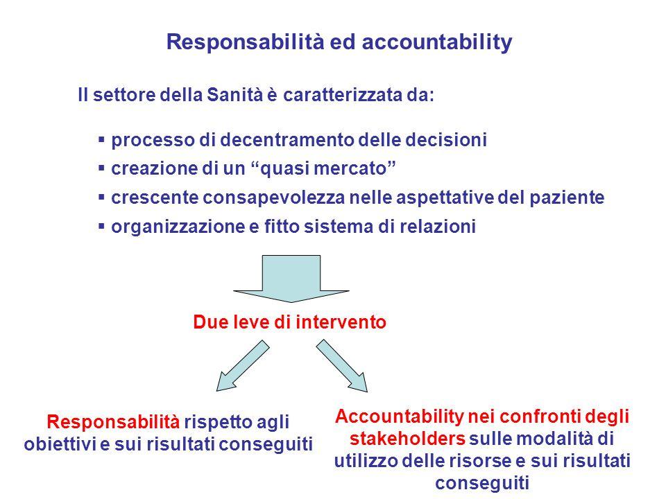 Responsabilità ed accountability Il settore della Sanità è caratterizzata da: processo di decentramento delle decisioni creazione di un quasi mercato