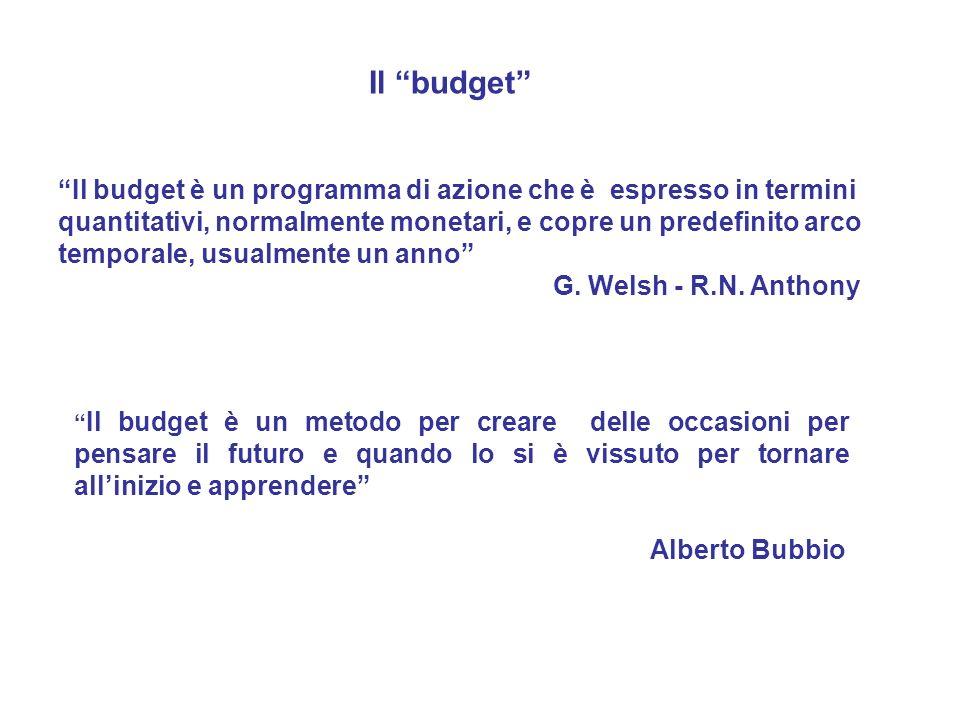 Il budget è un programma di azione che è espresso in termini quantitativi, normalmente monetari, e copre un predefinito arco temporale, usualmente un