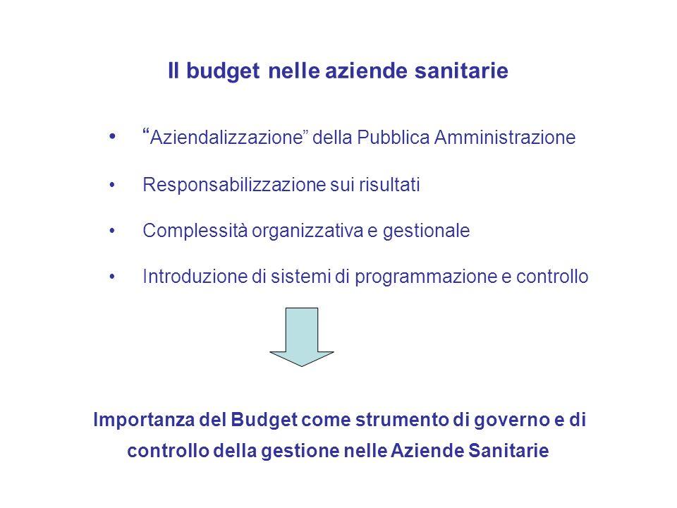 Il budget nelle aziende sanitarie Aziendalizzazione della Pubblica Amministrazione Responsabilizzazione sui risultati Complessità organizzativa e gest
