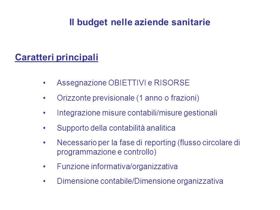 Il budget nelle aziende sanitarie Caratteri principali Assegnazione OBIETTIVI e RISORSE Orizzonte previsionale (1 anno o frazioni) Integrazione misure
