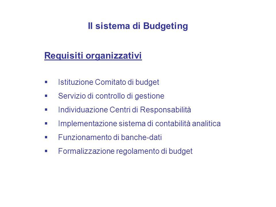 Il sistema di Budgeting Requisiti organizzativi Istituzione Comitato di budget Servizio di controllo di gestione Individuazione Centri di Responsabili
