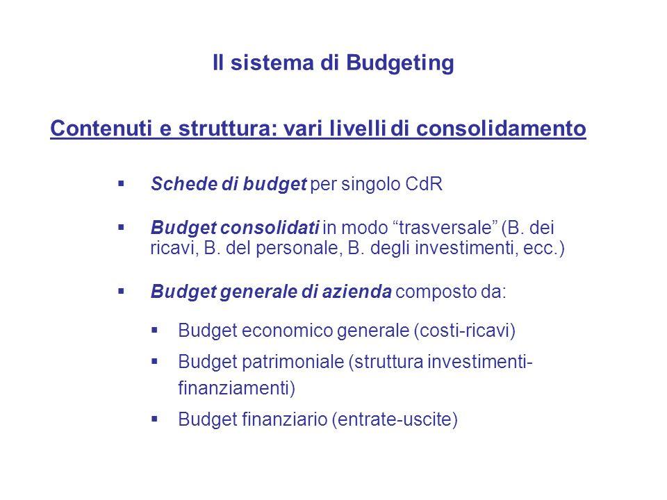 Il sistema di Budgeting Contenuti e struttura: vari livelli di consolidamento Schede di budget per singolo CdR Budget consolidati in modo trasversale