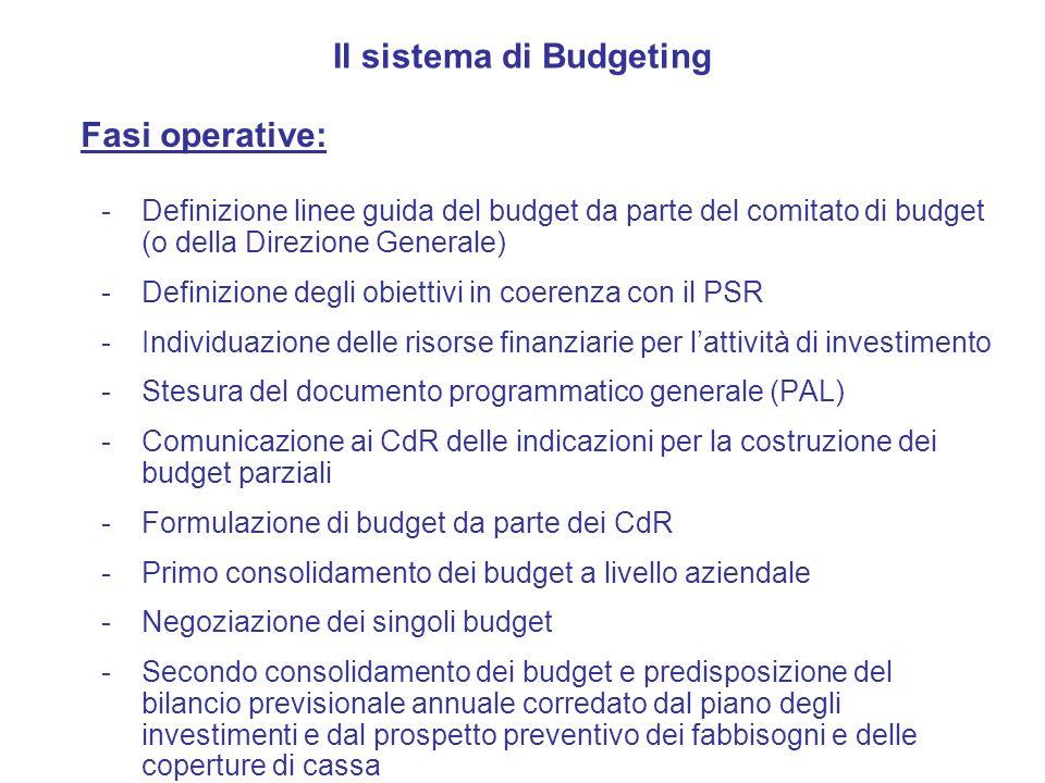 Il sistema di Budgeting Fasi operative: -Definizione linee guida del budget da parte del comitato di budget (o della Direzione Generale) -Definizione