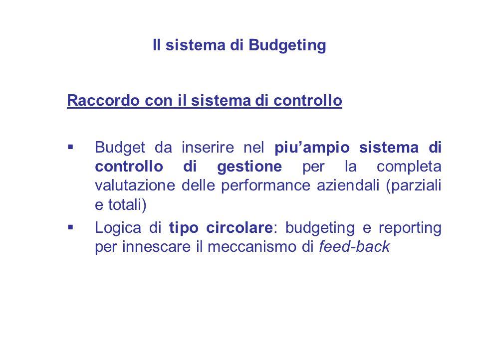 Il sistema di Budgeting Raccordo con il sistema di controllo Budget da inserire nel piuampio sistema di controllo di gestione per la completa valutazi