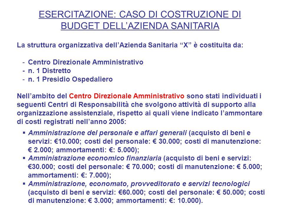La struttura organizzativa dellAzienda Sanitaria X è costituita da: -Centro Direzionale Amministrativo - n. 1 Distretto -n. 1 Presidio Ospedaliero Nel