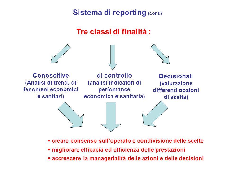 Sistema di reporting (cont.) Tre classi di finalità : Conoscitive (Analisi di trend, di fenomeni economici e sanitari) di controllo (analisi indicator