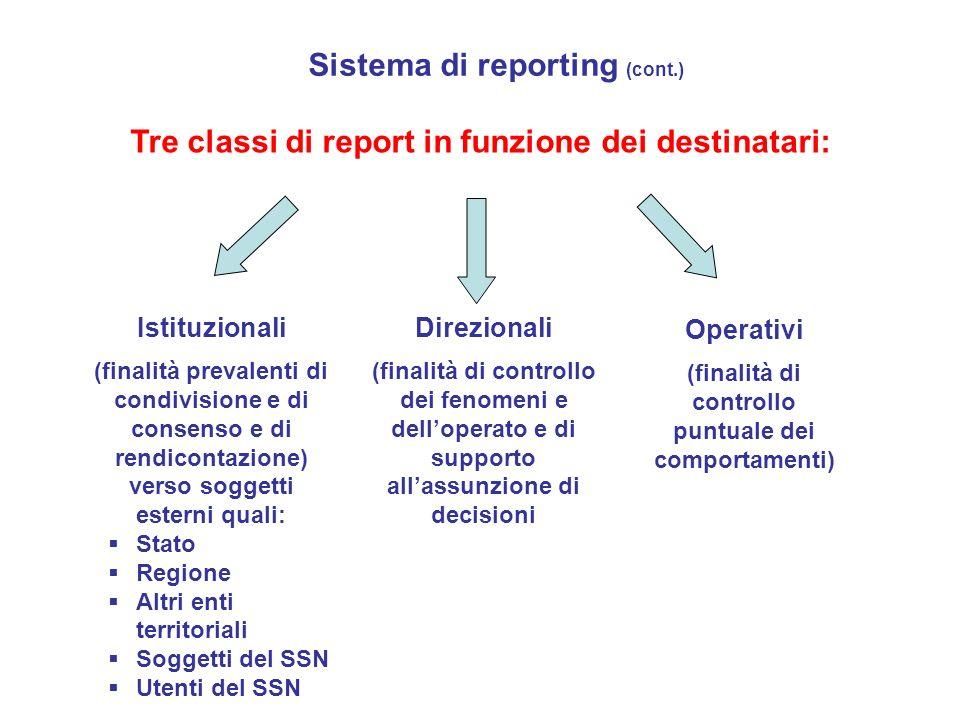 Sistema di reporting (cont.) Tre classi di report in funzione dei destinatari: Istituzionali (finalità prevalenti di condivisione e di consenso e di r