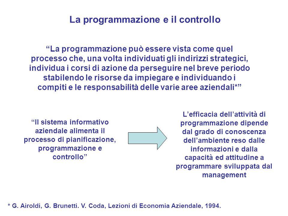 La programmazione e il controllo Il sistema informativo aziendale alimenta il processo di pianificazione, programmazione e controllo Lefficacia dellat
