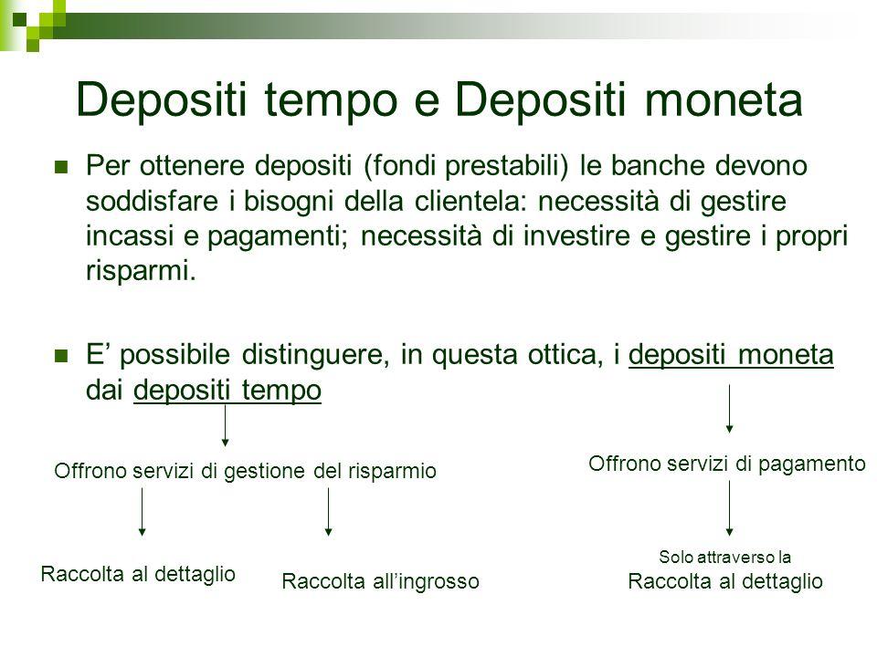 Depositi tempo e Depositi moneta Per ottenere depositi (fondi prestabili) le banche devono soddisfare i bisogni della clientela: necessità di gestire