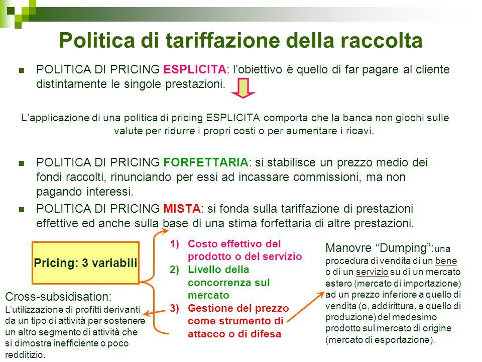 Politica di tariffazione della raccolta POLITICA DI PRICING ESPLICITA: lobiettivo è quello di far pagare al cliente distintamente le singole prestazio