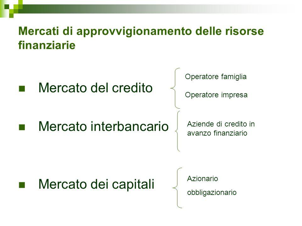 Mercati di approvvigionamento delle risorse finanziarie Mercato del credito Mercato interbancario Mercato dei capitali Operatore famiglia Operatore im