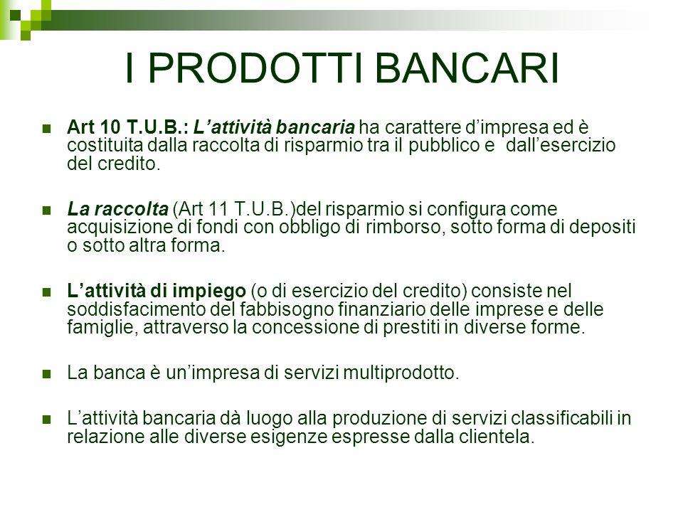 I PRODOTTI BANCARI Art 10 T.U.B.: Lattività bancaria ha carattere dimpresa ed è costituita dalla raccolta di risparmio tra il pubblico e dallesercizio