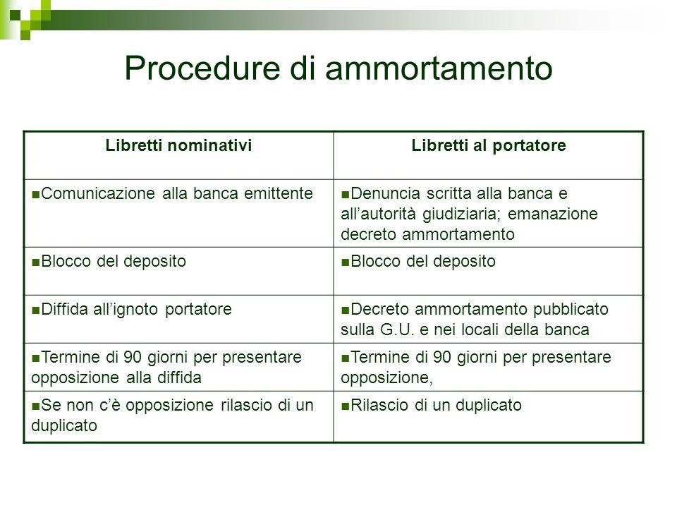 Procedure di ammortamento Libretti nominativiLibretti al portatore Comunicazione alla banca emittente Denuncia scritta alla banca e allautorità giudiz