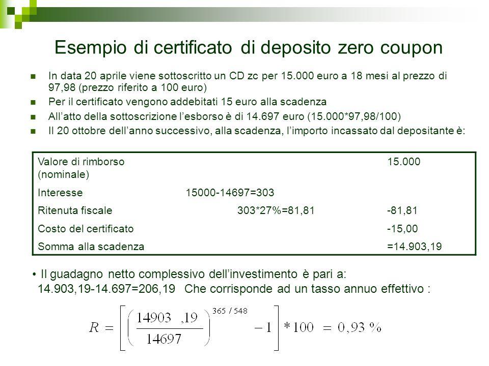 Esempio di certificato di deposito zero coupon In data 20 aprile viene sottoscritto un CD zc per 15.000 euro a 18 mesi al prezzo di 97,98 (prezzo rife