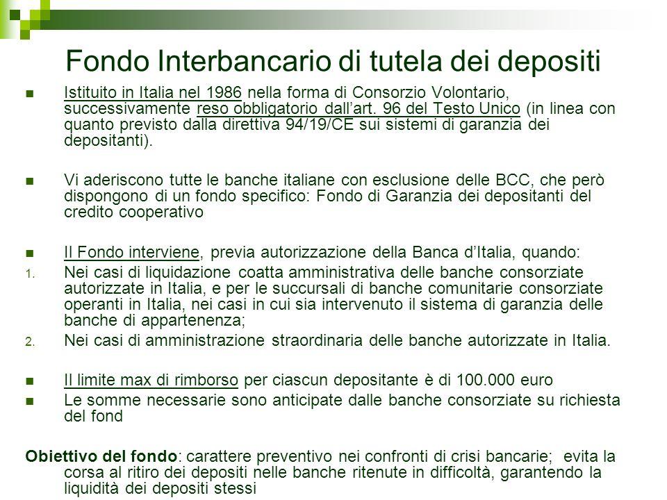 Fondo Interbancario di tutela dei depositi Istituito in Italia nel 1986 nella forma di Consorzio Volontario, successivamente reso obbligatorio dallart