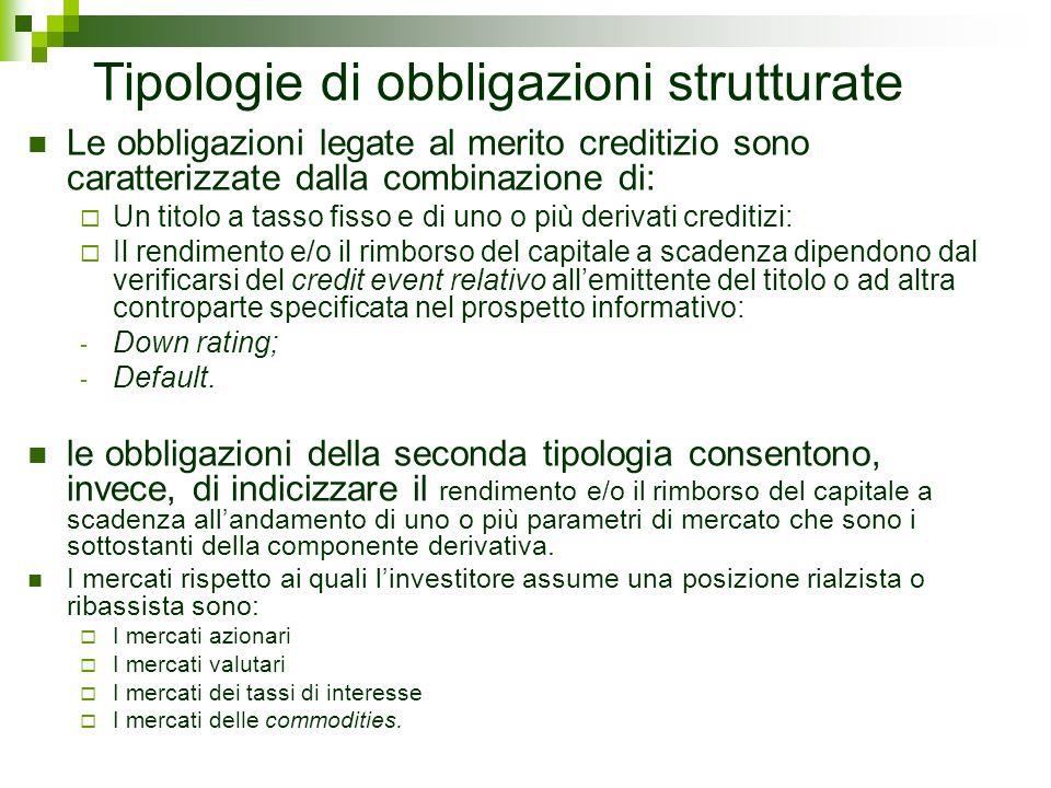 Tipologie di obbligazioni strutturate Le obbligazioni legate al merito creditizio sono caratterizzate dalla combinazione di: Un titolo a tasso fisso e