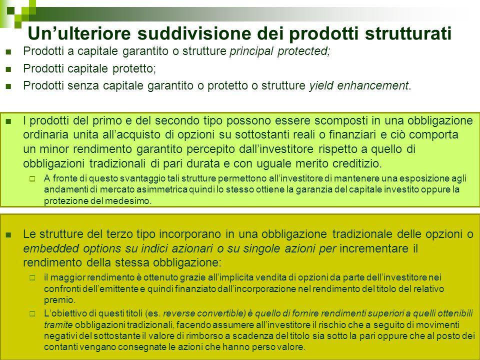 Unulteriore suddivisione dei prodotti strutturati Prodotti a capitale garantito o strutture principal protected; Prodotti capitale protetto; Prodotti