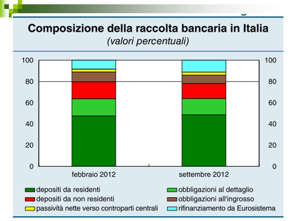 Le obbligazioni strutturate Dottorato di Ricerca in Banca e Finanza Università di Roma Tor Vergata Il mispricing dei prodotti strutturati nel mercato italiano di A.