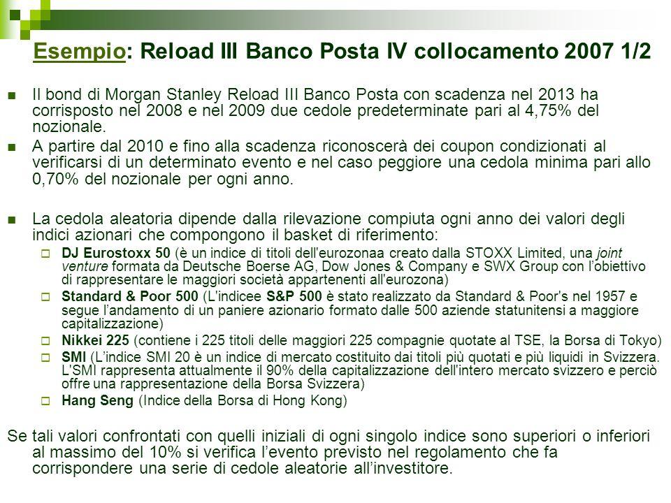 Esempio: Reload III Banco Posta IV collocamento 2007 1/2 Il bond di Morgan Stanley Reload III Banco Posta con scadenza nel 2013 ha corrisposto nel 200