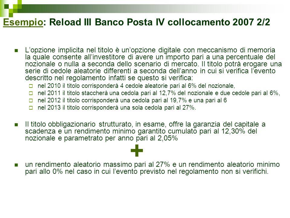 Esempio: Reload III Banco Posta IV collocamento 2007 2/2 Lopzione implicita nel titolo è unopzione digitale con meccanismo di memoria la quale consent