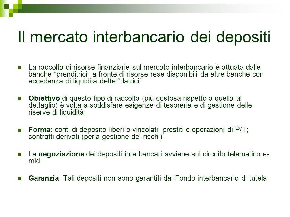 Il mercato interbancario dei depositi La raccolta di risorse finanziarie sul mercato interbancario è attuata dalle banche prenditrici a fronte di riso