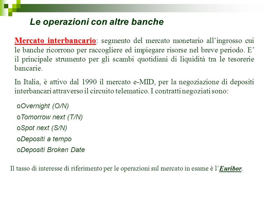 Le operazioni con altre banche Mercato interbancario Mercato interbancario : segmento del mercato monetario allingrosso cui le banche ricorrono per ra