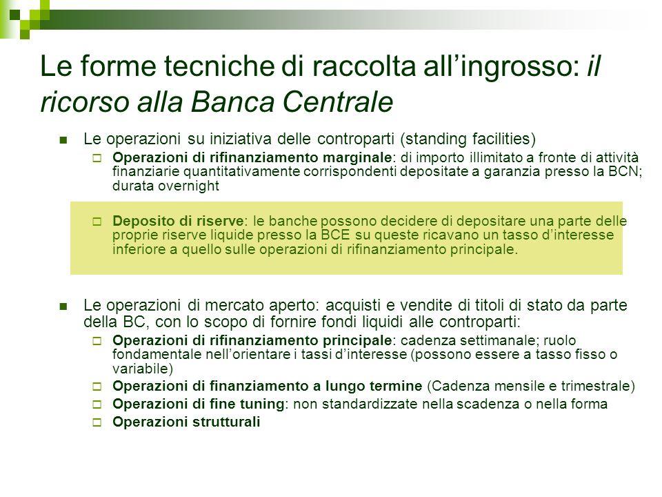 Le forme tecniche di raccolta allingrosso: il ricorso alla Banca Centrale Le operazioni su iniziativa delle controparti (standing facilities) Operazio