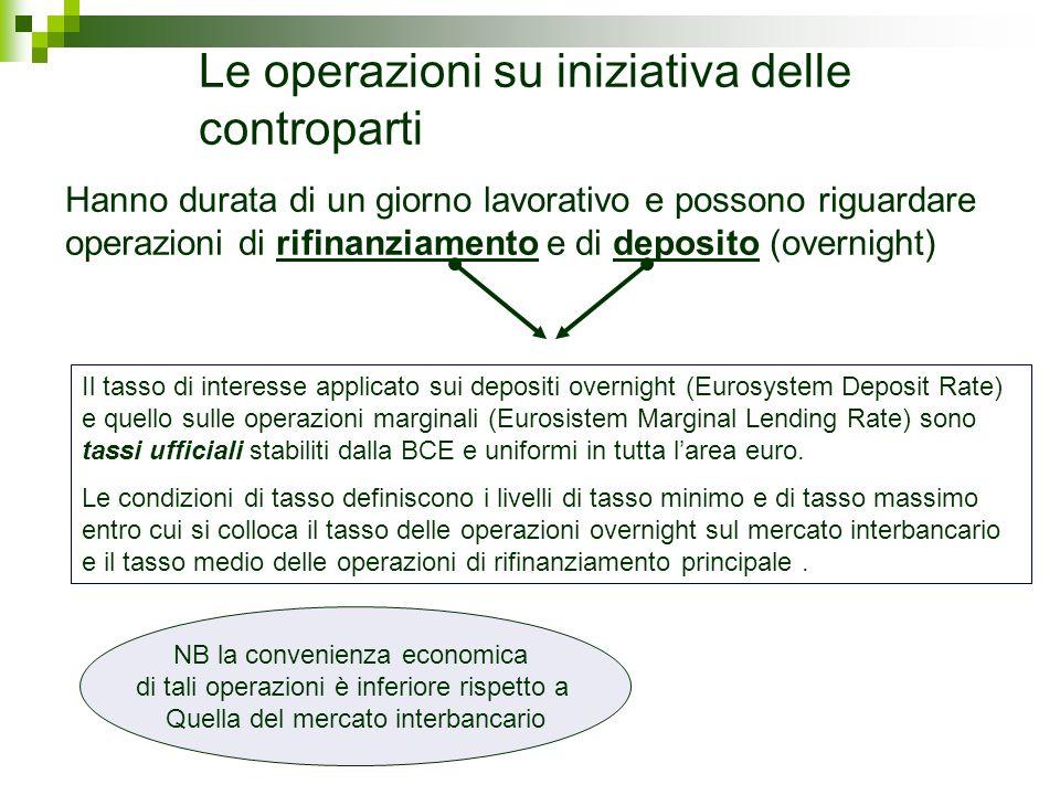 Le operazioni su iniziativa delle controparti Hanno durata di un giorno lavorativo e possono riguardare operazioni di rifinanziamento e di deposito (o