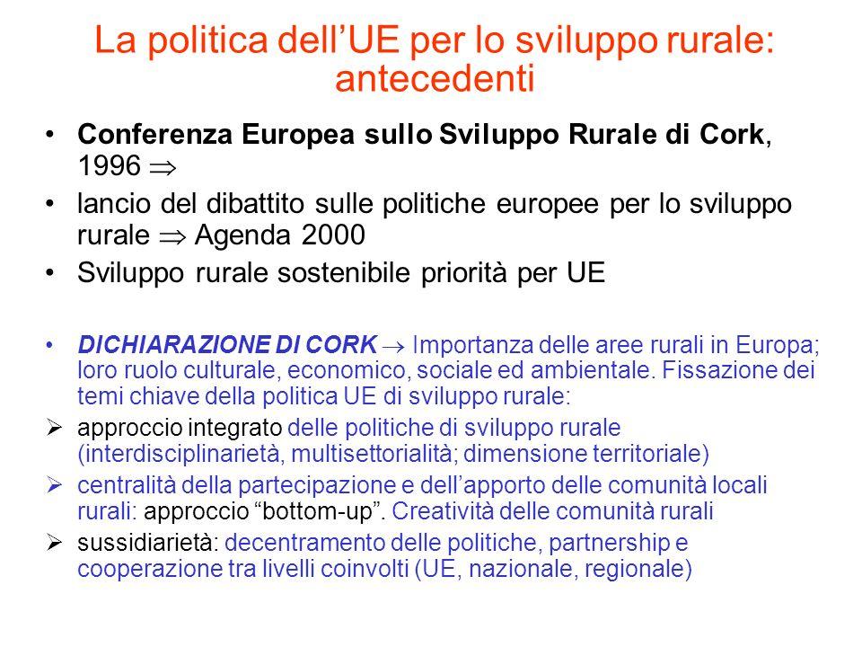 La politica dellUE per lo sviluppo rurale: antecedenti Conferenza Europea sullo Sviluppo Rurale di Cork, 1996 lancio del dibattito sulle politiche eur