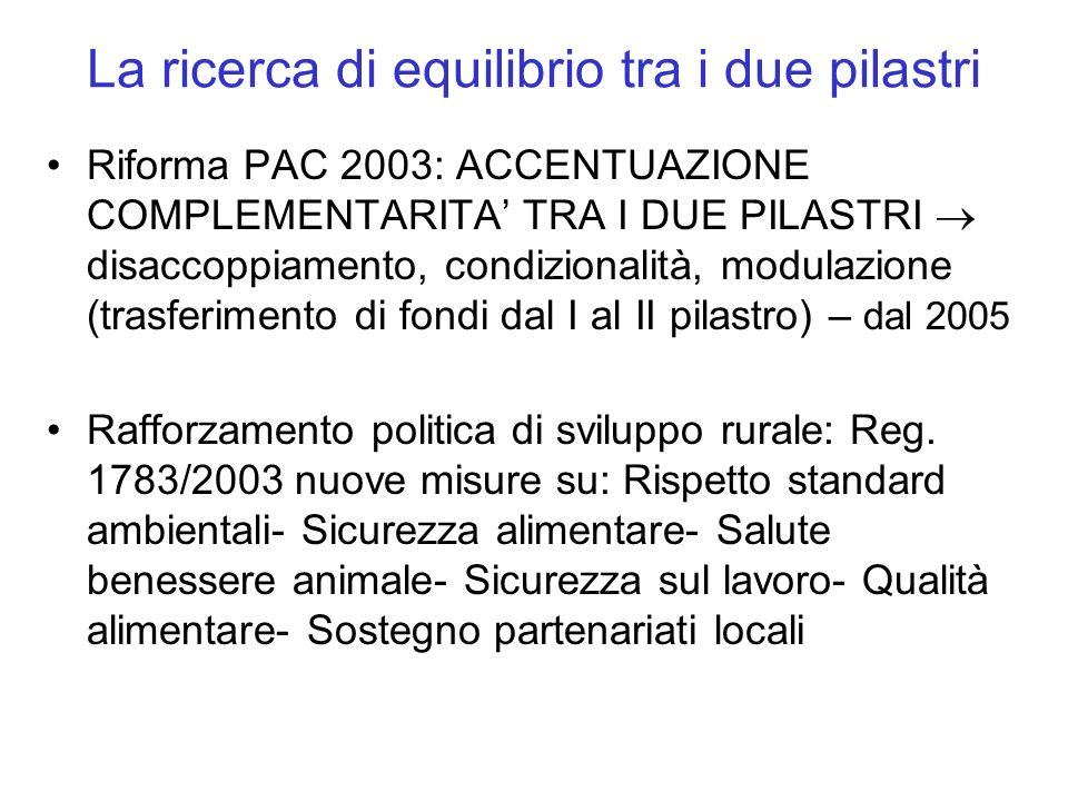 La ricerca di equilibrio tra i due pilastri Riforma PAC 2003: ACCENTUAZIONE COMPLEMENTARITA TRA I DUE PILASTRI disaccoppiamento, condizionalità, modul