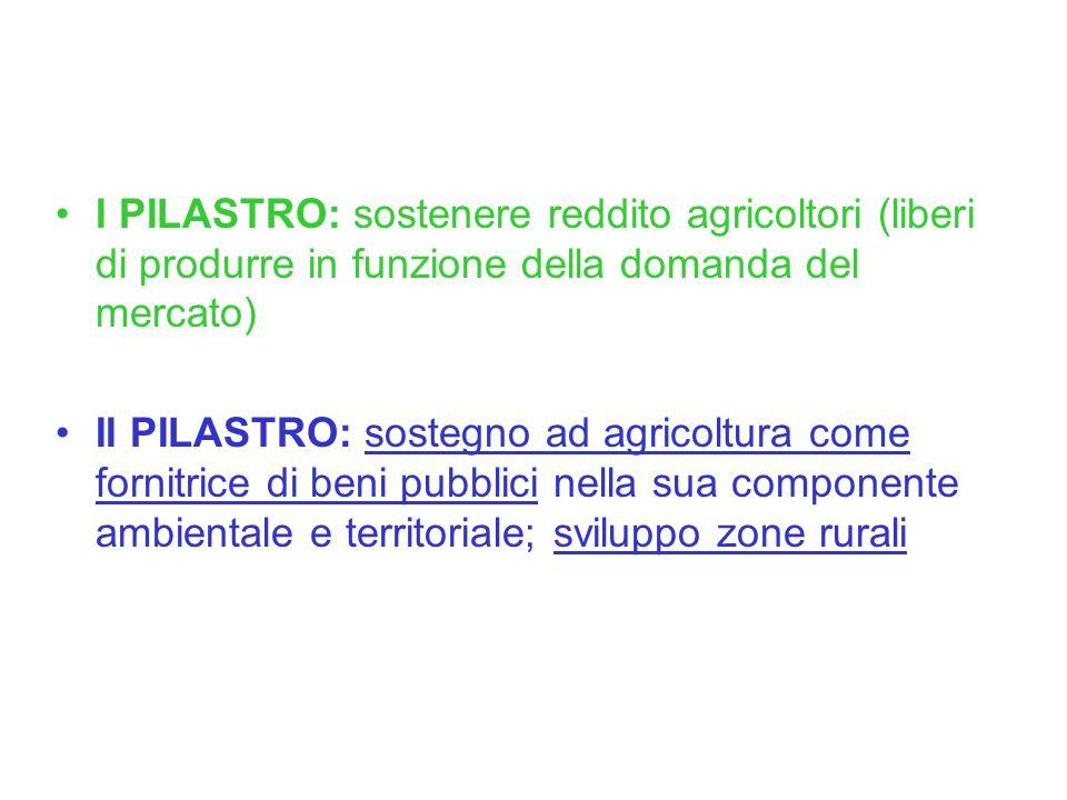 I PILASTRO: sostenere reddito agricoltori (liberi di produrre in funzione della domanda del mercato) II PILASTRO: sostegno ad agricoltura come fornitr