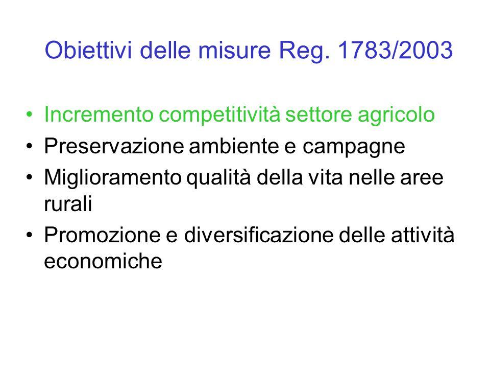 Obiettivi delle misure Reg. 1783/2003 Incremento competitività settore agricolo Preservazione ambiente e campagne Miglioramento qualità della vita nel