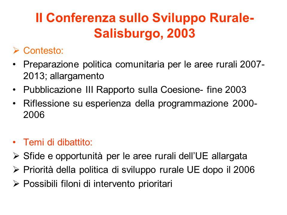 II Conferenza sullo Sviluppo Rurale- Salisburgo, 2003 Contesto: Preparazione politica comunitaria per le aree rurali 2007- 2013; allargamento Pubblica