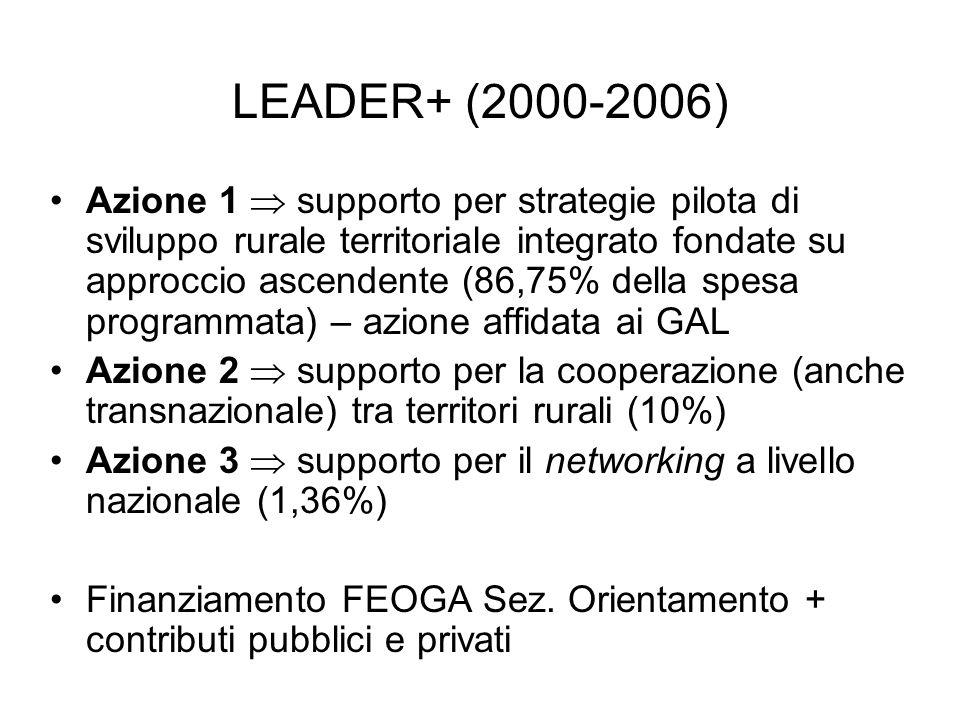 LEADER+ (2000-2006) Azione 1 supporto per strategie pilota di sviluppo rurale territoriale integrato fondate su approccio ascendente (86,75% della spe