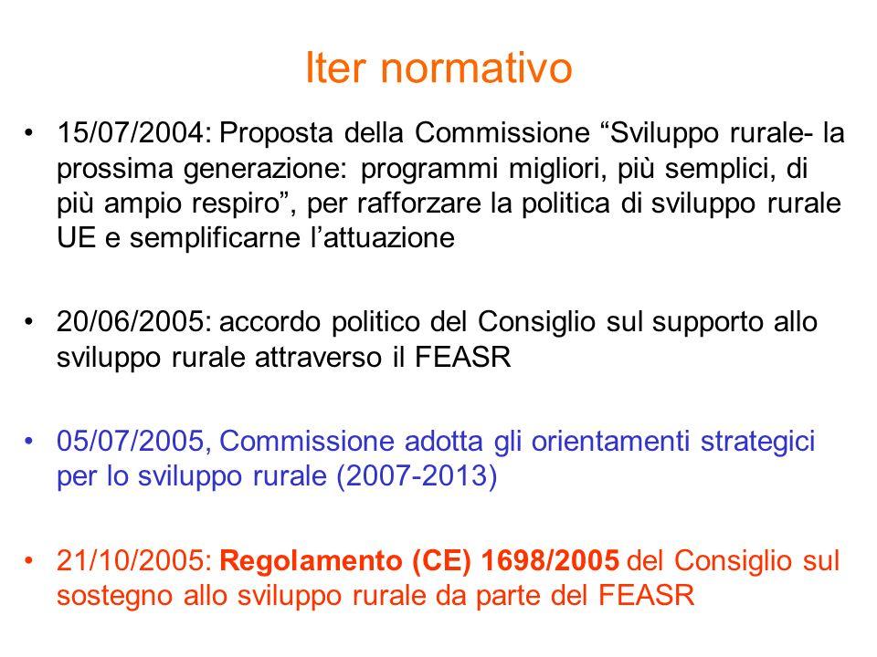 Iter normativo 15/07/2004: Proposta della Commissione Sviluppo rurale- la prossima generazione: programmi migliori, più semplici, di più ampio respiro