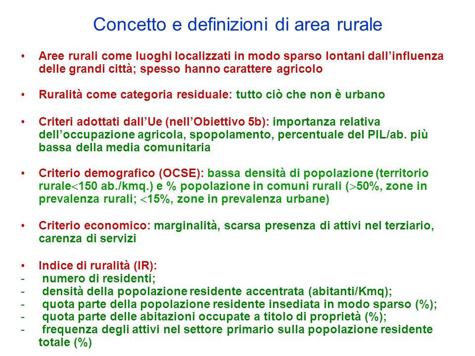 Concetto e definizioni di area rurale Aree rurali come luoghi localizzati in modo sparso lontani dallinfluenza delle grandi città; spesso hanno caratt