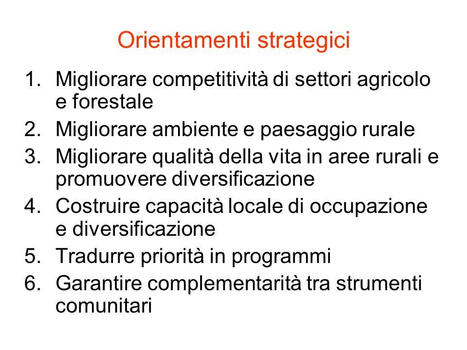 Orientamenti strategici 1.Migliorare competitività di settori agricolo e forestale 2.Migliorare ambiente e paesaggio rurale 3.Migliorare qualità della