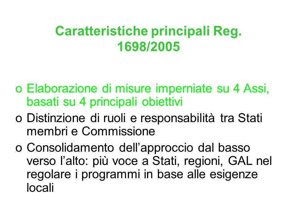 Caratteristiche principali Reg. 1698/2005 oElaborazione di misure imperniate su 4 Assi, basati su 4 principali obiettivi oDistinzione di ruoli e respo