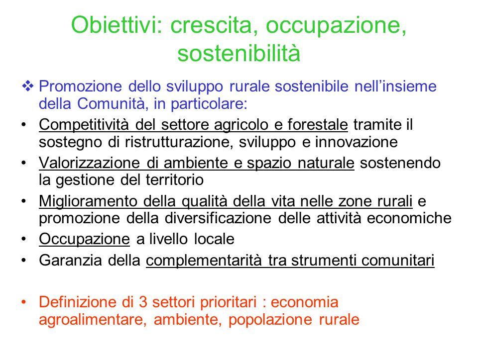 Obiettivi: crescita, occupazione, sostenibilità Promozione dello sviluppo rurale sostenibile nellinsieme della Comunità, in particolare: Competitività