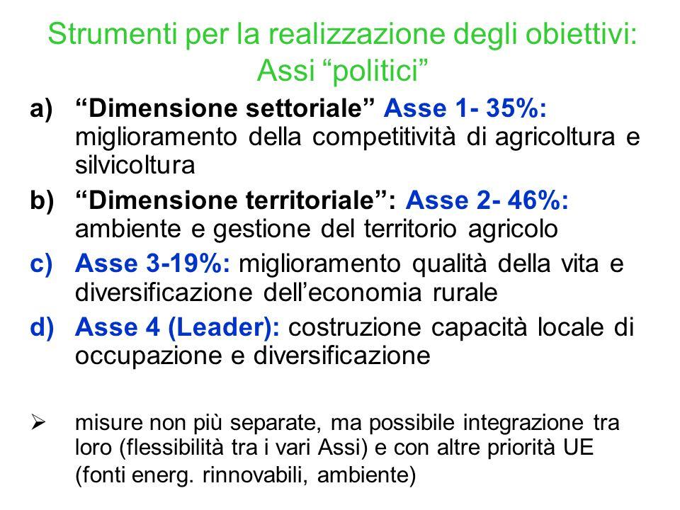 Strumenti per la realizzazione degli obiettivi: Assi politici a)Dimensione settoriale Asse 1- 35%: miglioramento della competitività di agricoltura e