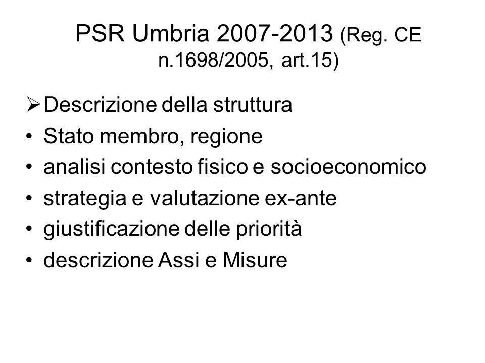 PSR Umbria 2007-2013 (Reg. CE n.1698/2005, art.15) Descrizione della struttura Stato membro, regione analisi contesto fisico e socioeconomico strategi